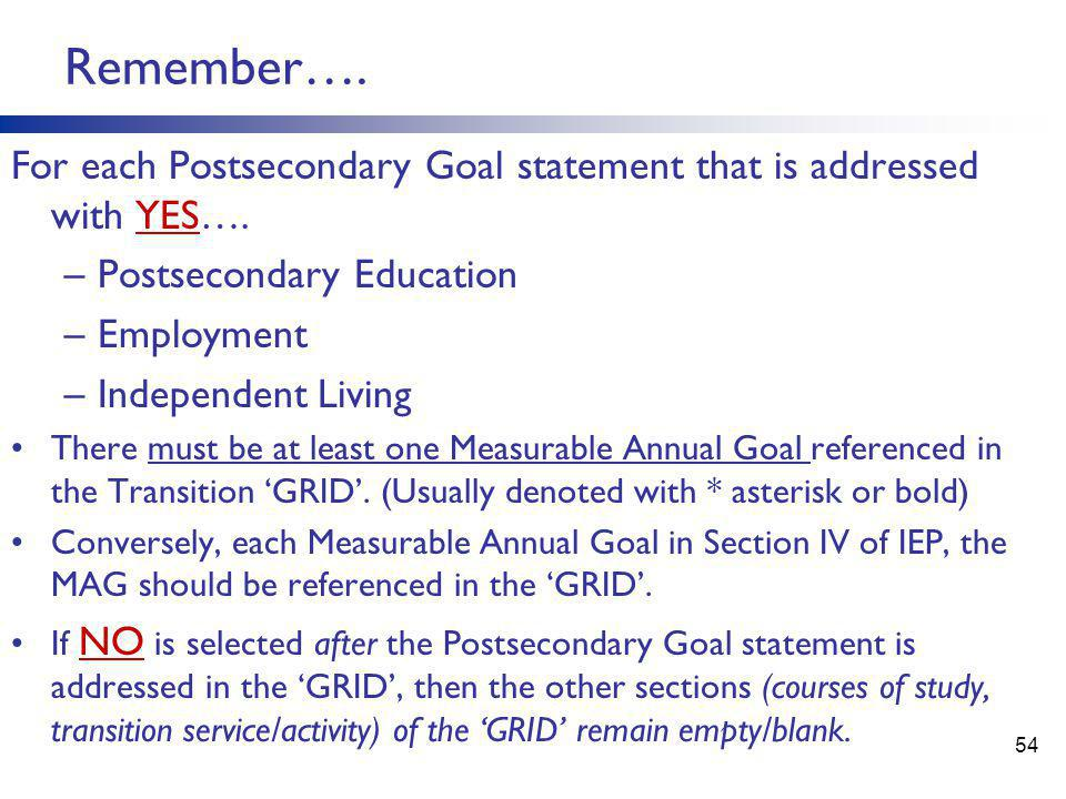 Remember….For each Postsecondary Goal statement that is addressed with YES….