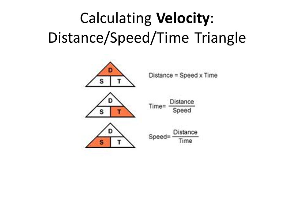 Graphing Speed/Velocity X axis- usually independent variable (time) Y axis- usually dependent variable (distance) Slope of straight line= vertical change horizontal change