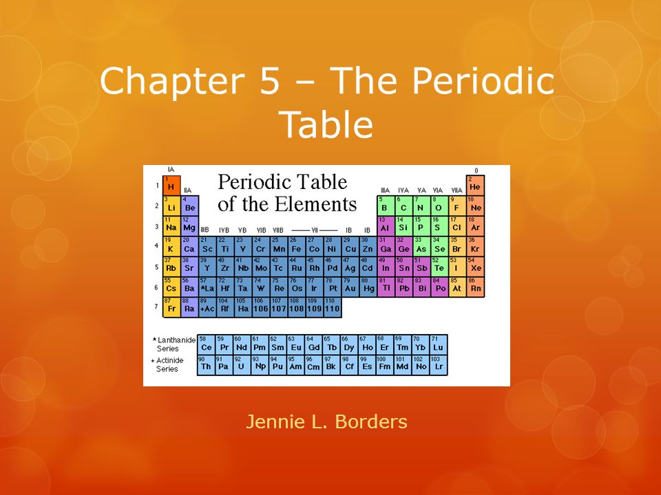 SPS4 Students will investigate the arrangement of the Periodic Table  A.