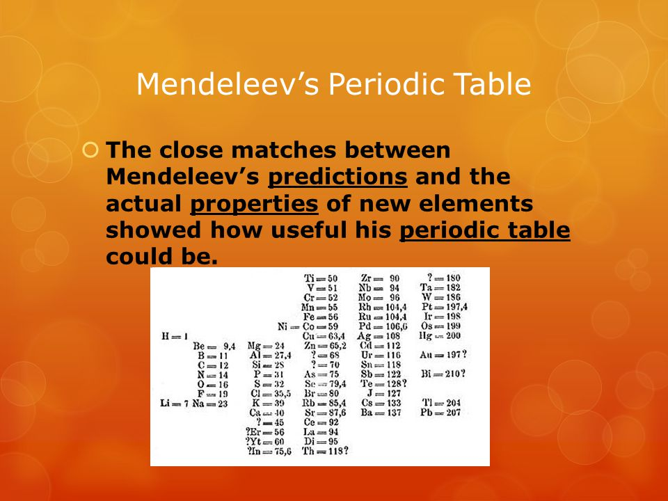 Mendeleev's Periodic Table  The close matches between Mendeleev's predictions and the actual properties of new elements showed how useful his periodi