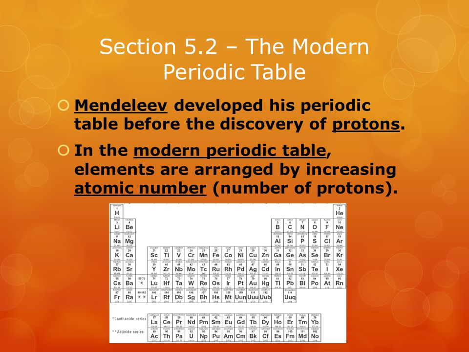 Section 5.2 – The Modern Periodic Table  Mendeleev developed his periodic table before the discovery of protons.  In the modern periodic table, elem