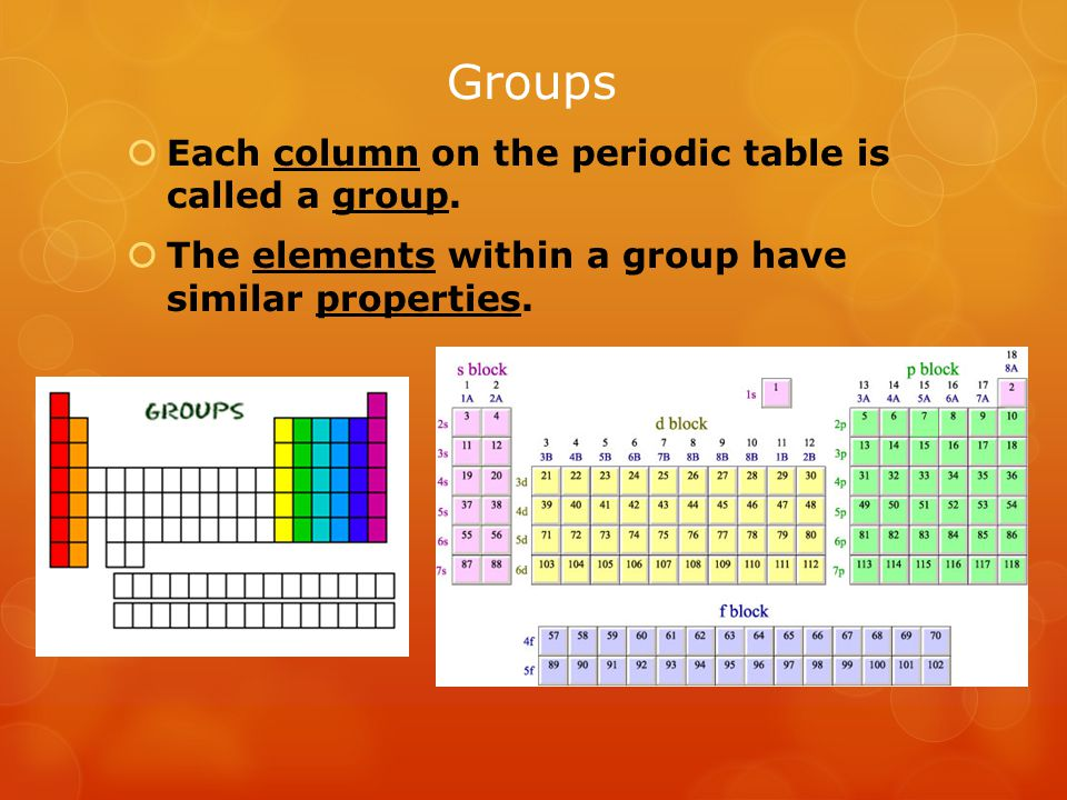 Section 5.3 – Representative Groups  A valence electron is an electron that is in the highest occupied energy level of an atom.