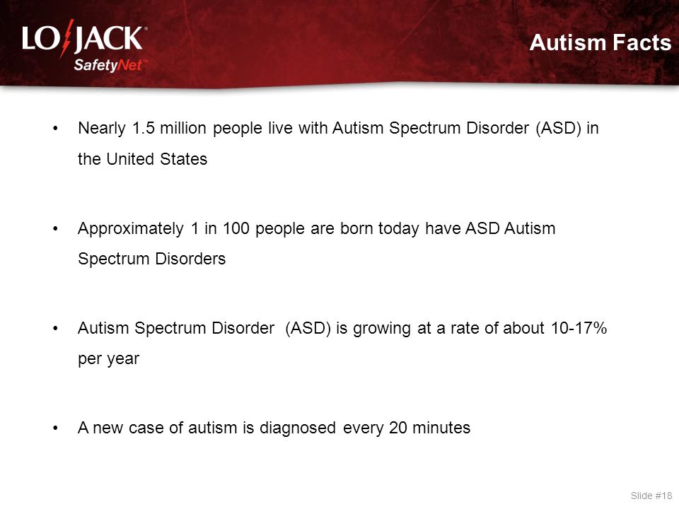 Autism Facts Slide #18 Nearly 1.5 million people live with Autism Spectrum Disorder (ASD) in the United States Approximately 1 in 100 people are born