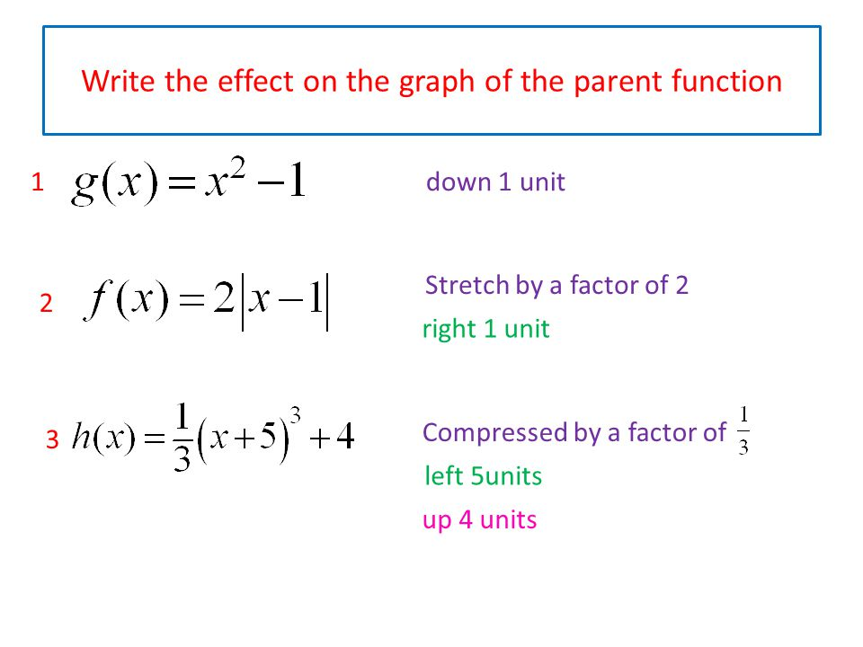 Write the effect on the graph of the parent function down 1 unit1 2 3 Stretch by a factor of 2 right 1 unit Compressed by a factor of left 5units up 4 units