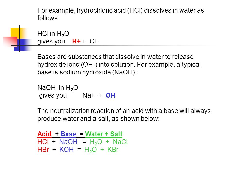 For example, hydrochloric acid (HCl) dissolves in water as follows: HCl in H 2 O gives you H+ + Cl- Bases are substances that dissolve in water to release hydroxide ions (OH-) into solution.