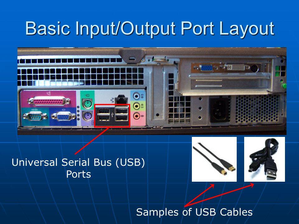 Basic Input/Output Port Layout PS/2 Ports - Green – Mouse Purple - Keyboard PS/2 Plug