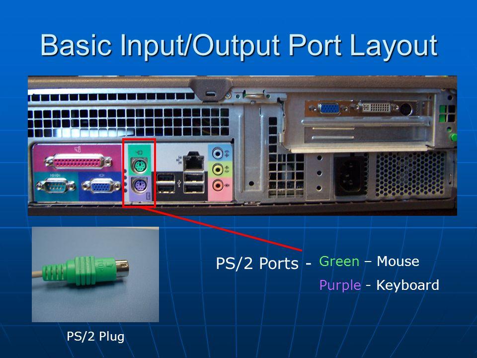 Basic Input/Output Port Layout Parallel Port