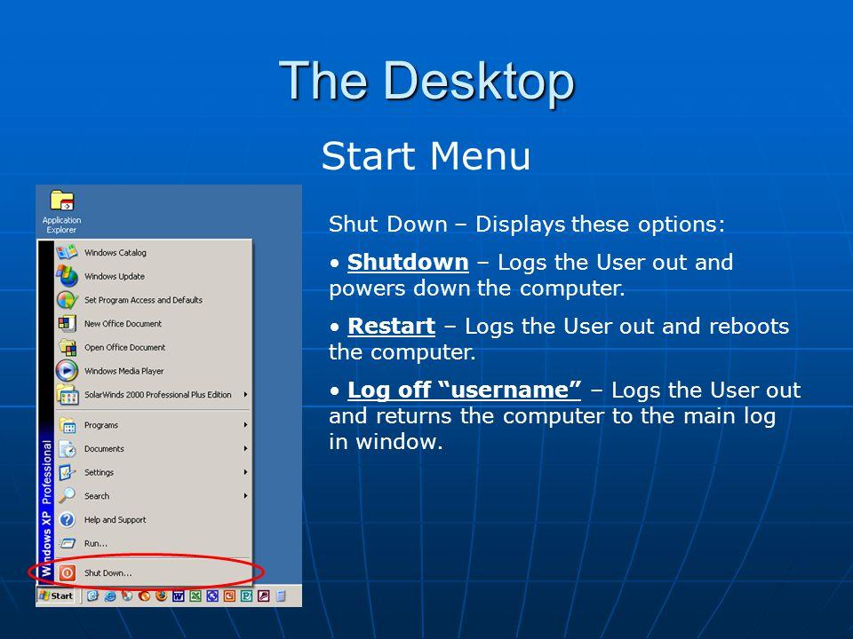 The Desktop Important Icons