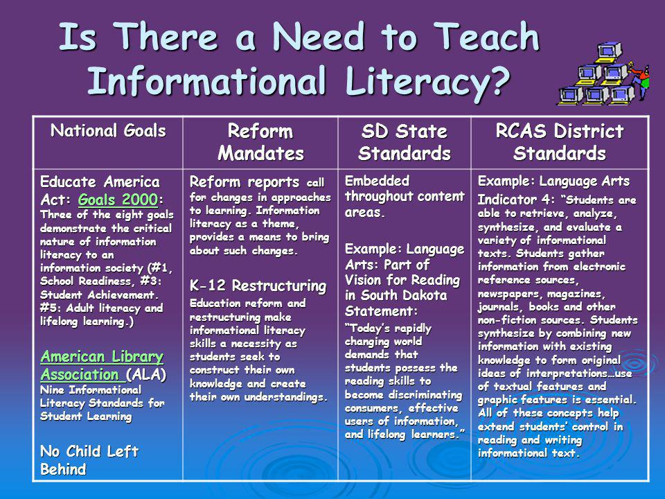 Is There a Need to Teach Informational Literacy.