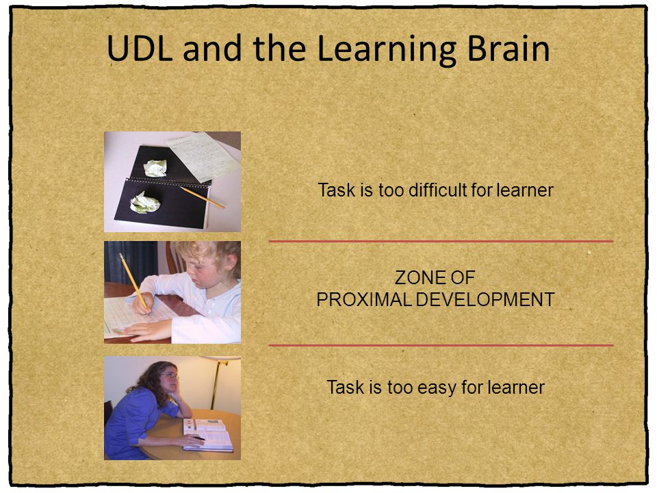 UDL and the Learning Brain Task is too difficult for learner ZONE OF PROXIMAL DEVELOPMENT Task is too easy for learner