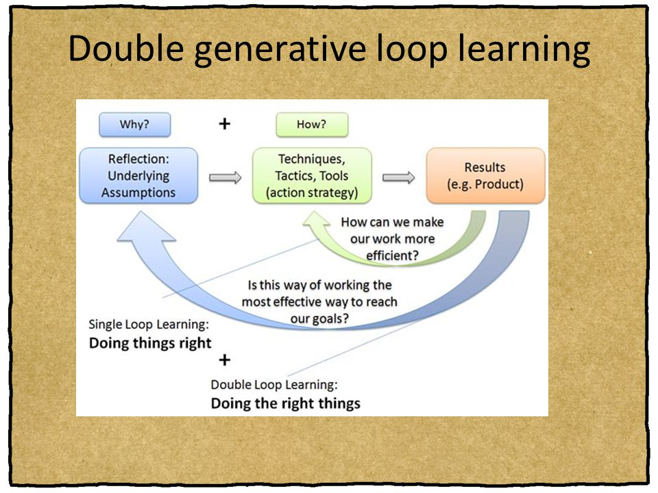 Double generative loop learning