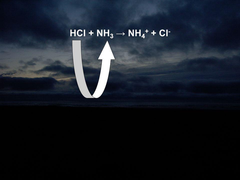 HCl + NH 3 → NH 4 + + Cl -