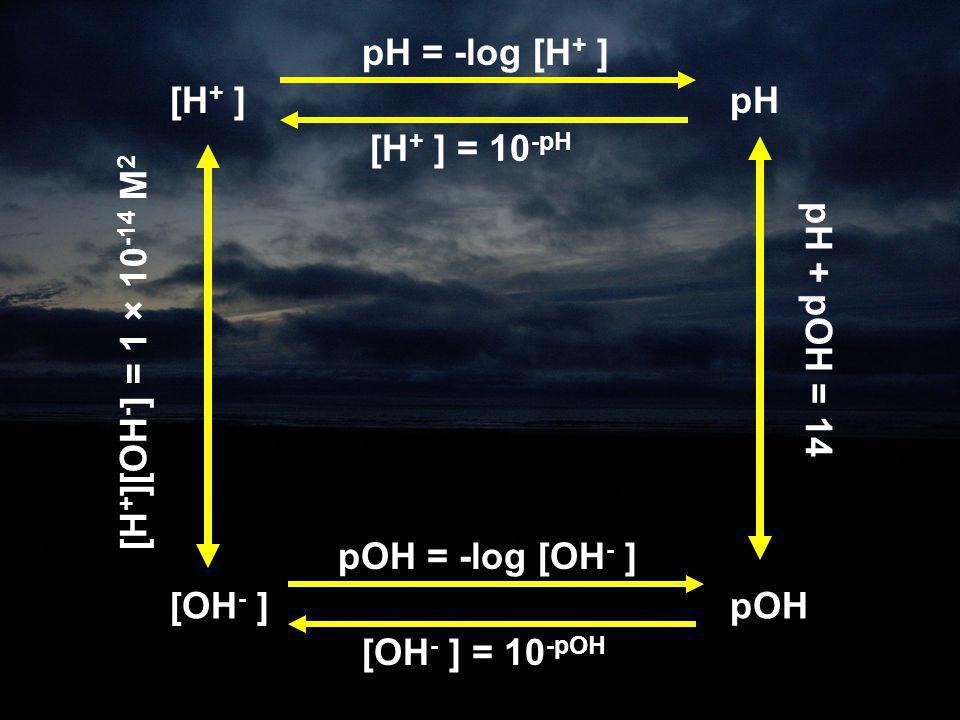 [H + ] [OH - ] pH pOH pH = -log [H + ] pOH = -log [OH - ] [H + ][OH - ] = 1 × 10 -14 M 2 pH + pOH = 14 [H + ] = 10 -pH [OH - ] = 10 -pOH