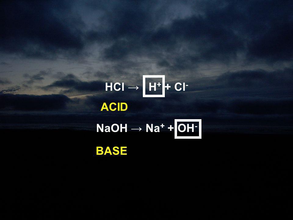 HCl → H + + Cl - NaOH → Na + + OH - ACID BASE