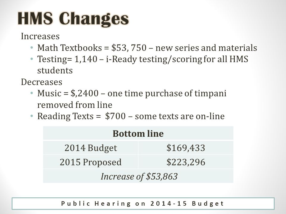 Increases Math Textbooks = $53, 750 – new series and materials Testing= 1,140 – i-Ready testing/scoring for all HMS students Decreases Music = $,2400 – one time purchase of timpani removed from line Reading Texts = $700 – some texts are on-line Public Hearing on Budget Bottom line 2014 Budget$169, Proposed$223,296 Increase of $53,863