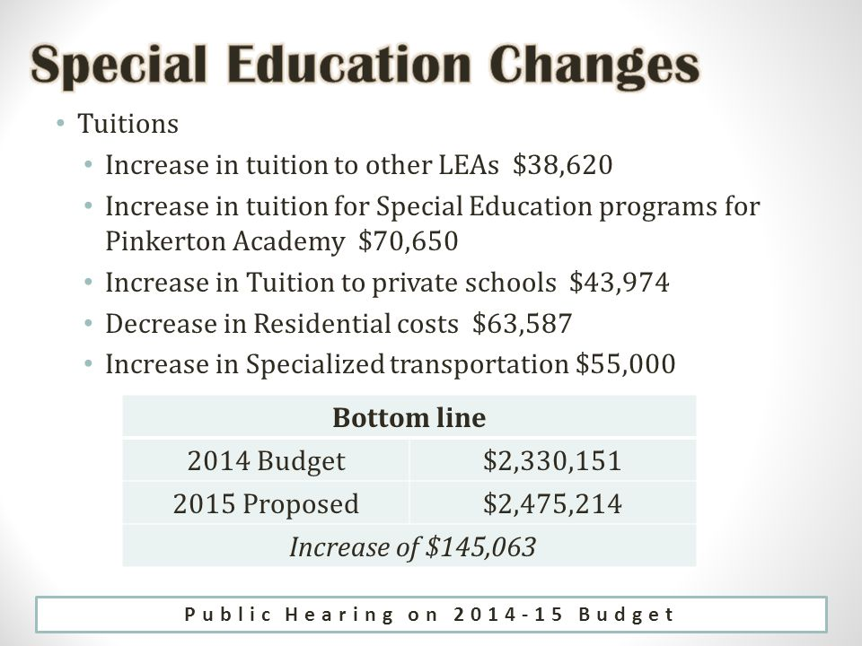 Tuitions Increase in tuition to other LEAs $38,620 Increase in tuition for Special Education programs for Pinkerton Academy $70,650 Increase in Tuition to private schools $43,974 Decrease in Residential costs $63,587 Increase in Specialized transportation $55,000 Public Hearing on Budget Bottom line 2014 Budget$2,330, Proposed$2,475,214 Increase of $145,063