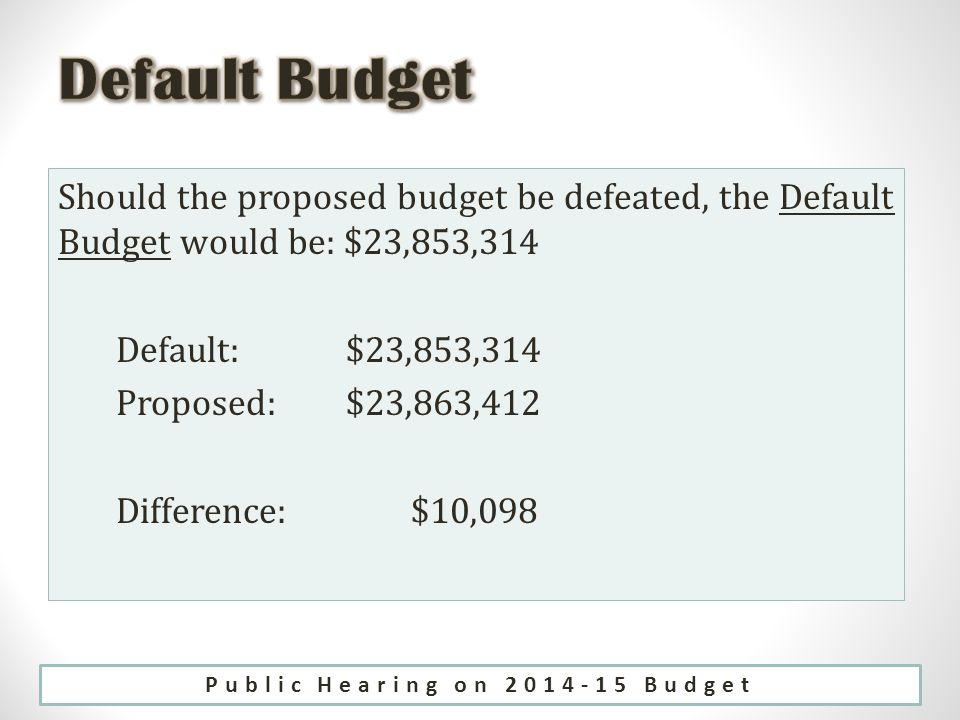 Should the proposed budget be defeated, the Default Budget would be: $23,853,314 Default:$23,853,314 Proposed:$23,863,412 Difference: $10,098 Public Hearing on 2014-15 Budget