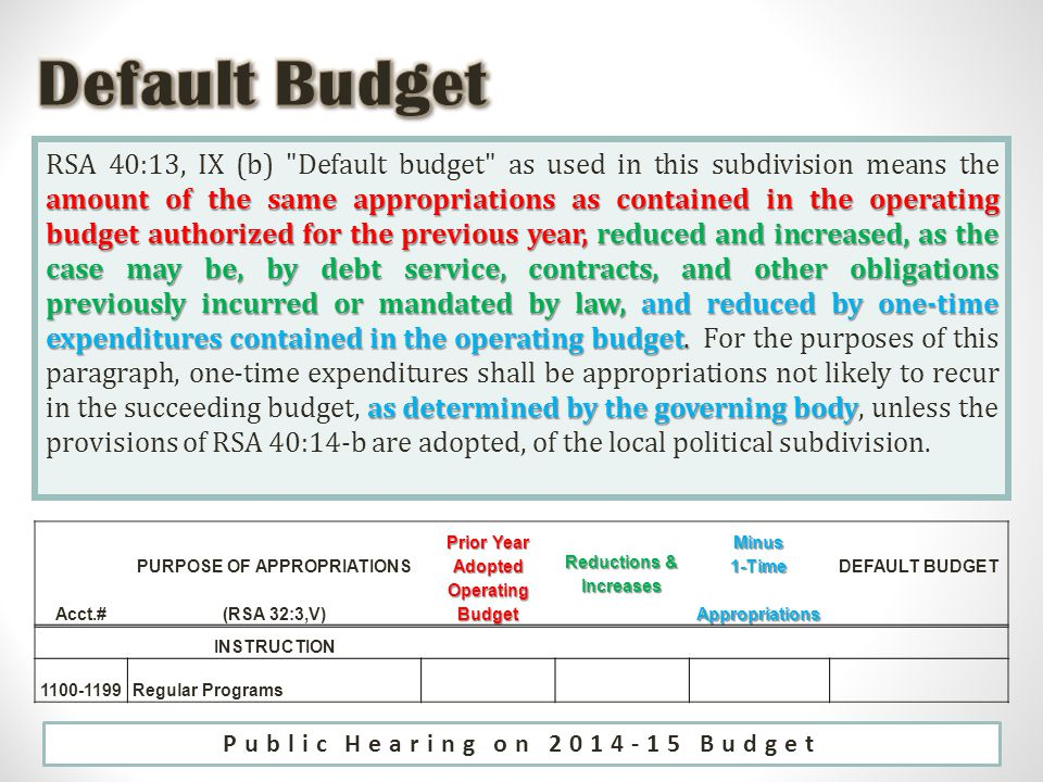 Prior Year Reductions & Increases Minus PURPOSE OF APPROPRIATIONSAdopted1-TimeDEFAULT BUDGET Acct.#(RSA 32:3,V) Operating Budget Appropriations INSTRUCTION 1100-1199Regular Programs amount of the same appropriations as contained in the operating budget authorized for the previous year, reduced and increased, as the case may be, by debt service, contracts, and other obligations previously incurred or mandated by law, and reduced by one-time expenditures contained in the operating budget.