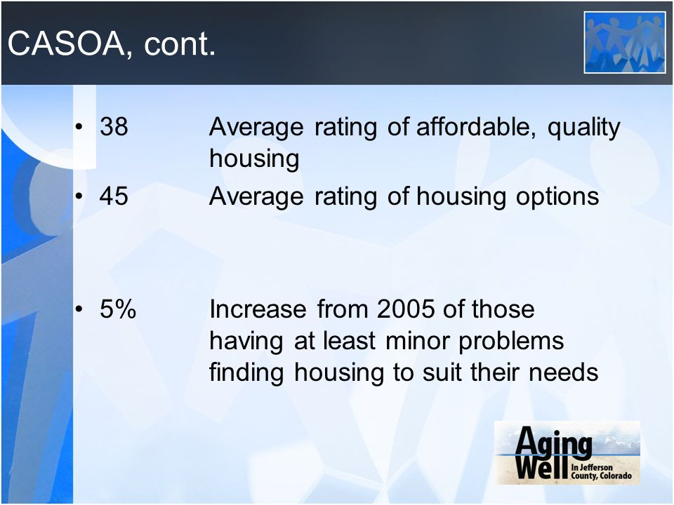 CASOA, cont. 38Average rating of affordable, quality housing 45Average rating of housing options 5%Increase from 2005 of those having at least minor p