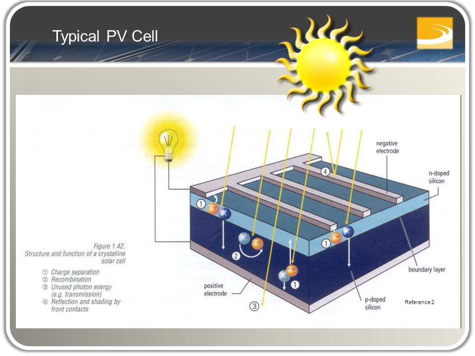 Reference 2 Typical PV Cell