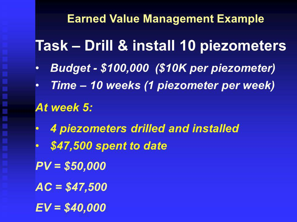 Earned Value Management Example Task – Drill & install 10 piezometers Budget - $100,000 ($10K per piezometer) Time – 10 weeks (1 piezometer per week)