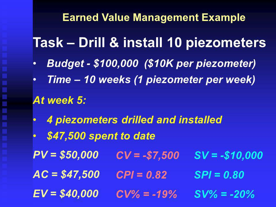 Earned Value Management Example Task – Drill & install 10 piezometers Budget - $100,000 ($10K per piezometer) Time – 10 weeks (1 piezometer per week) At week 5: 4 piezometers drilled and installed $47,500 spent to date PV = $50,000 AC = $47,500 EV = $40,000 CV = -$7,500 CPI = 0.82 CV% = -19% SV = -$10,000 SPI = 0.80 SV% = -20%
