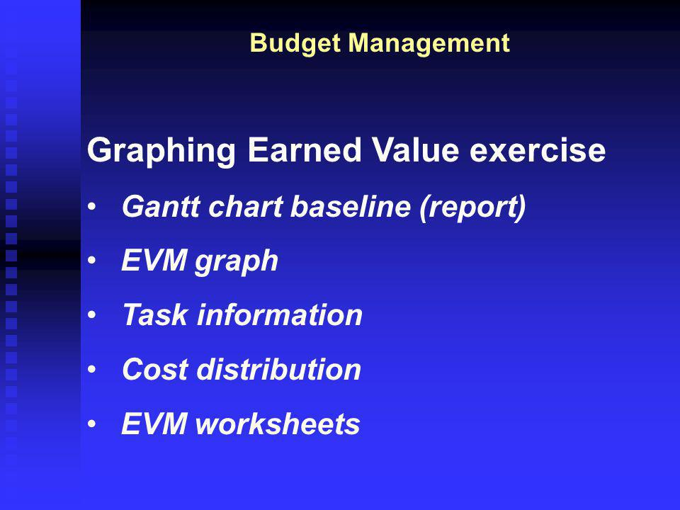 Budget Management Graphing Earned Value exercise Gantt chart baseline (report) EVM graph Task information Cost distribution EVM worksheets