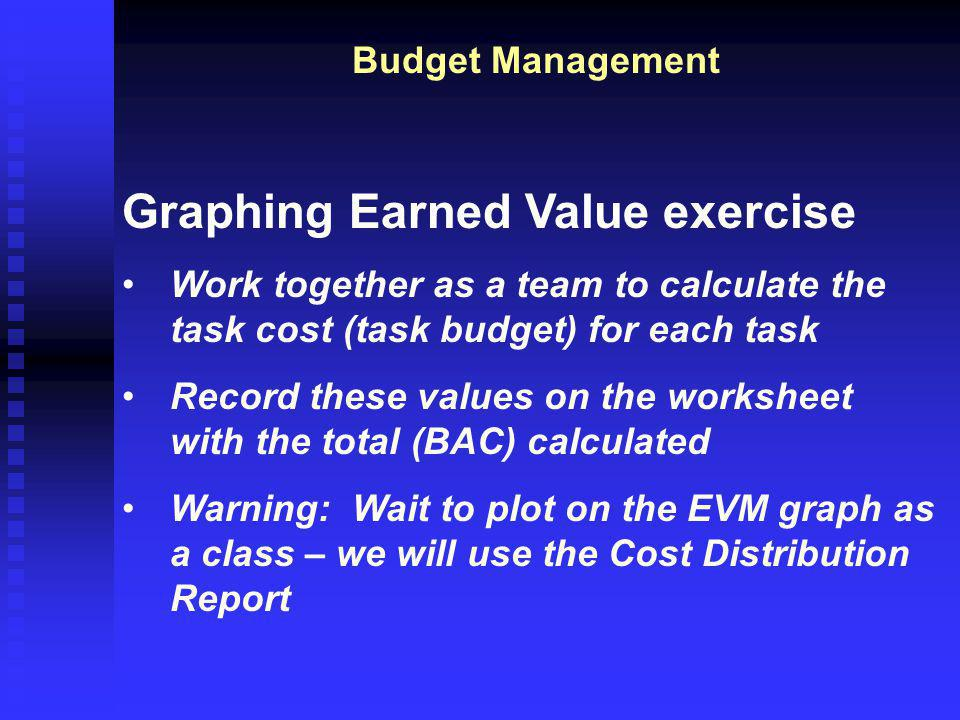 Budget Management Graphing Earned Value exercise Work together as a team to calculate the task cost (task budget) for each task Record these values on the worksheet with the total (BAC) calculated Warning: Wait to plot on the EVM graph as a class – we will use the Cost Distribution Report