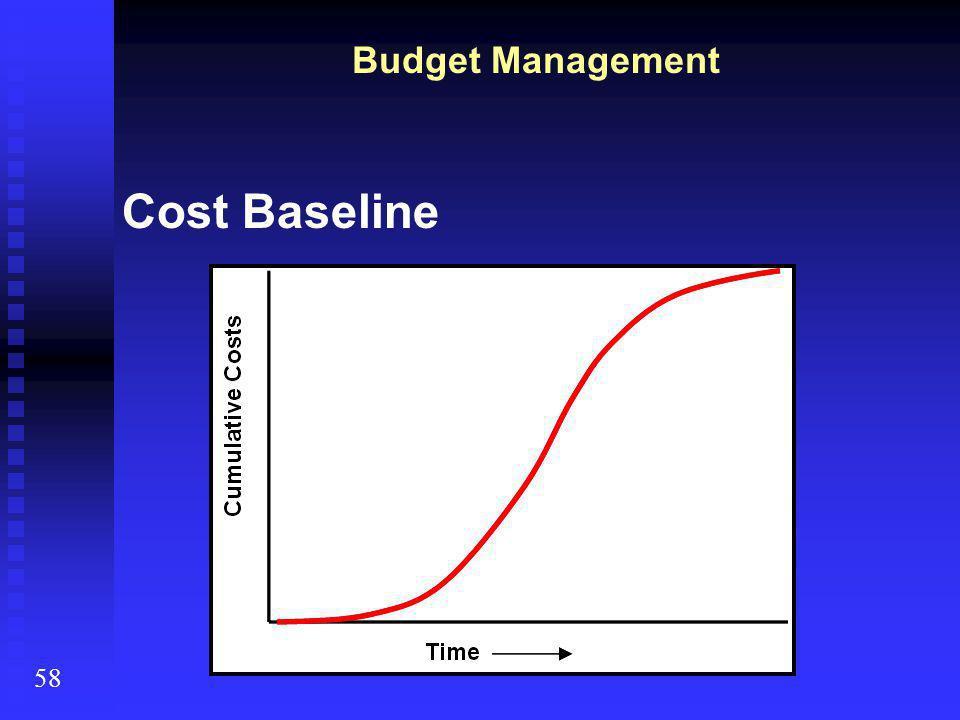 Cost Baseline Budget Management 58