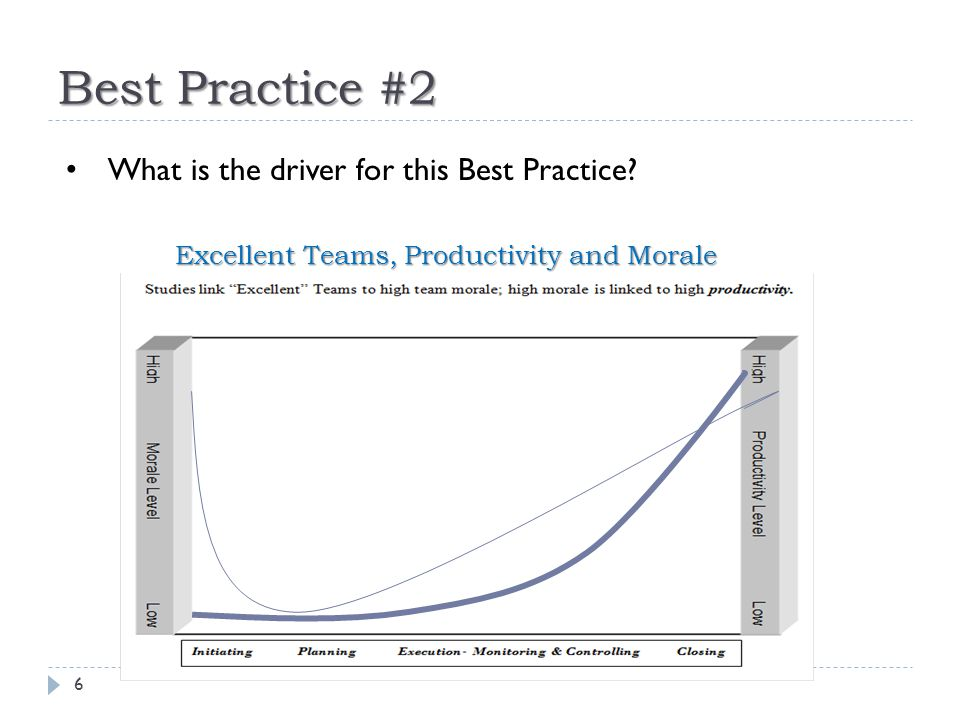 Best Practice #3: Facilitating Team Creativity & Innovation – Tips & Tools 17 Some good practice ideas (con't): 6.