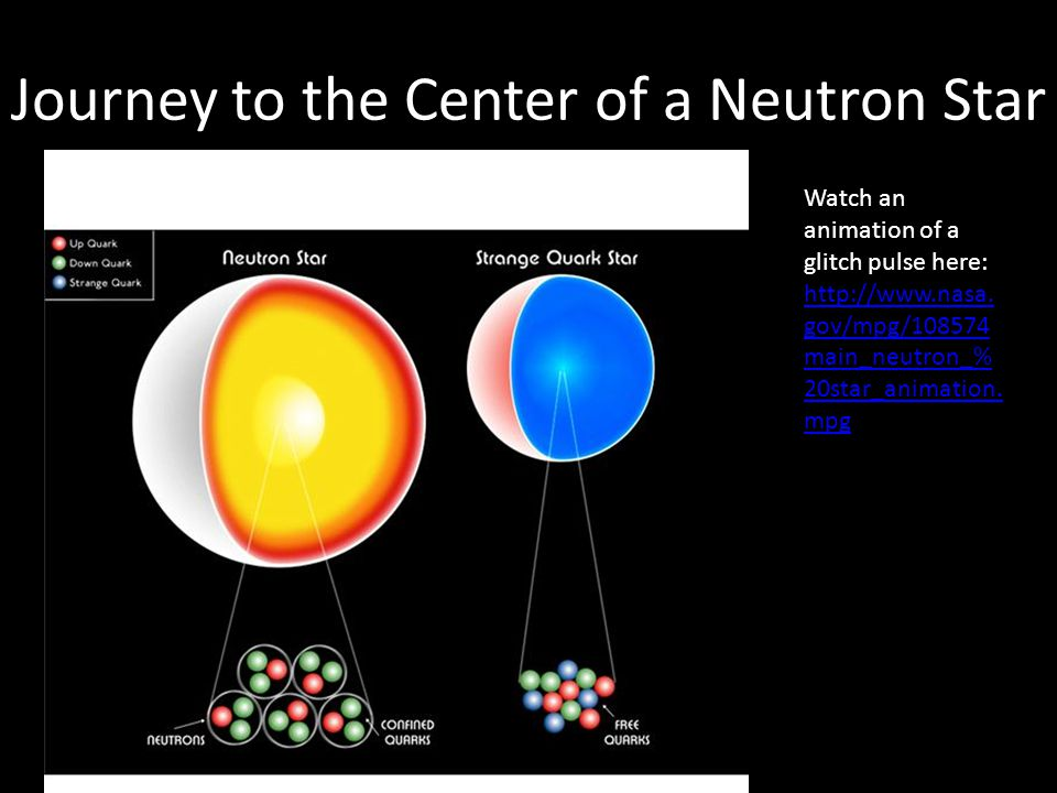 Journey to the Center of a Neutron Star Watch an animation of a glitch pulse here: http://www.nasa.