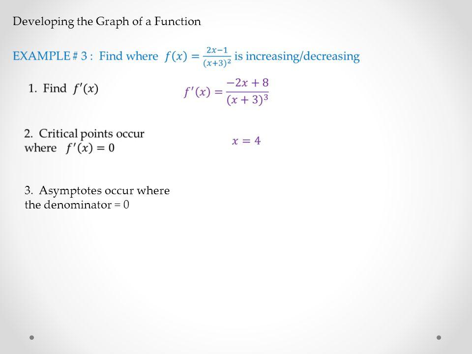 3. Asymptotes occur where the denominator = 0