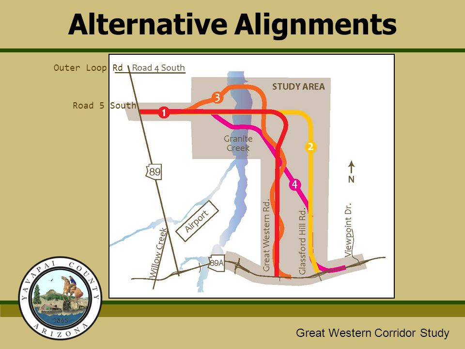 Great Western/Glassford Hill Extension Study Great Western Corridor Study Alternative Alignments Outer Loop Rd Road 5 South