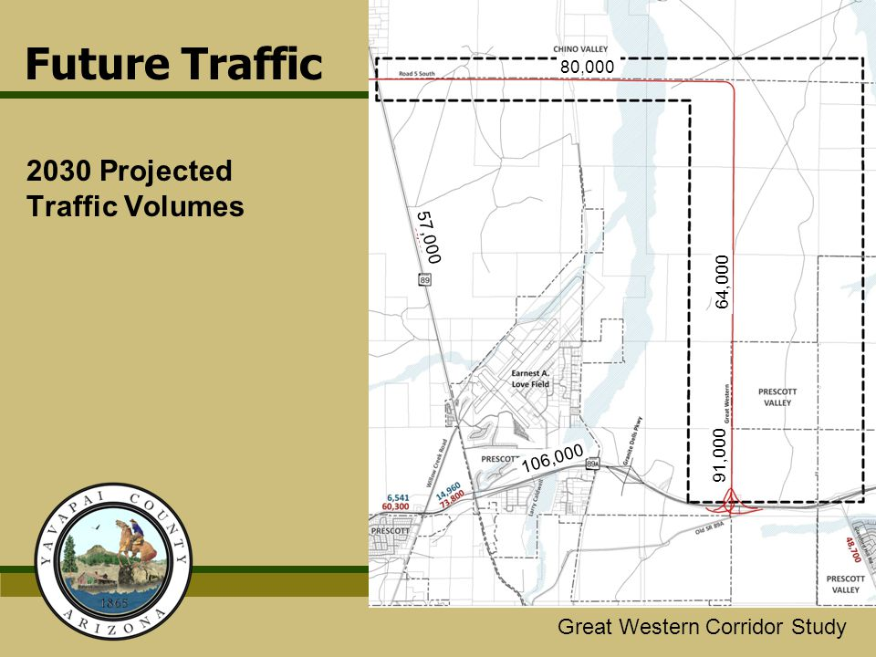 Great Western/Glassford Hill Extension Study Great Western Corridor Study 2030 Projected Traffic Volumes Future Traffic 57,000 64,000 91,000 106,000 8