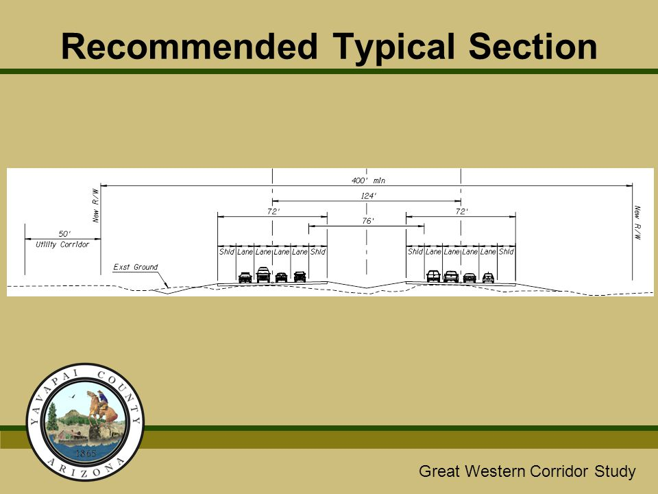 Great Western/Glassford Hill Extension Study Great Western Corridor Study Recommended Typical Section