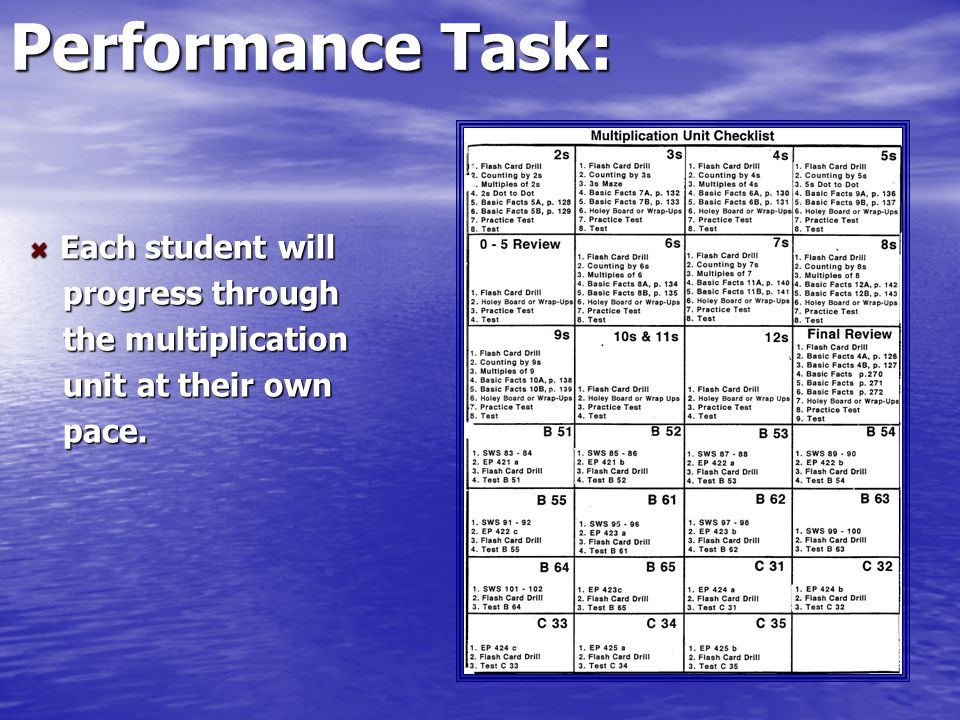Performance Task: Each student will Each student will progress through progress through the multiplication the multiplication unit at their own unit a