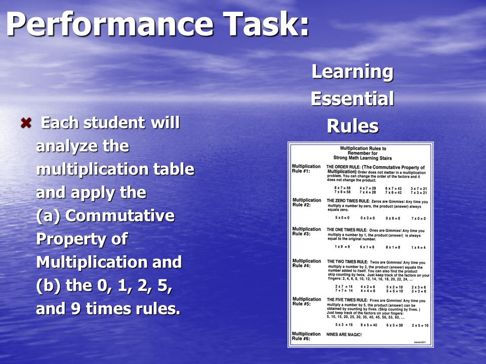 Performance Task: Each student will Each student will progress through progress through the multiplication the multiplication unit at their own unit at their own pace.