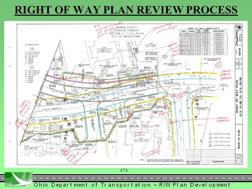 474 RIGHT OF WAY PLAN REVIEW PROCESS