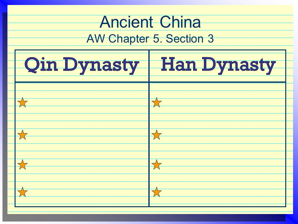Geography Standard 1-4 History Standard 4 Warm Up Reflect on Confucius Teachings. Agenda: Warm Up Read homework - Writing Activity on page 150 Create