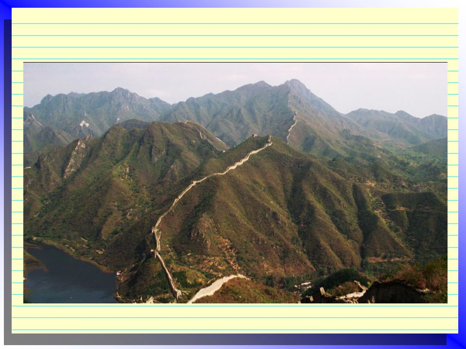 Chapter 5 Objectives: Students will: Learn about Ancient China geographic setting.