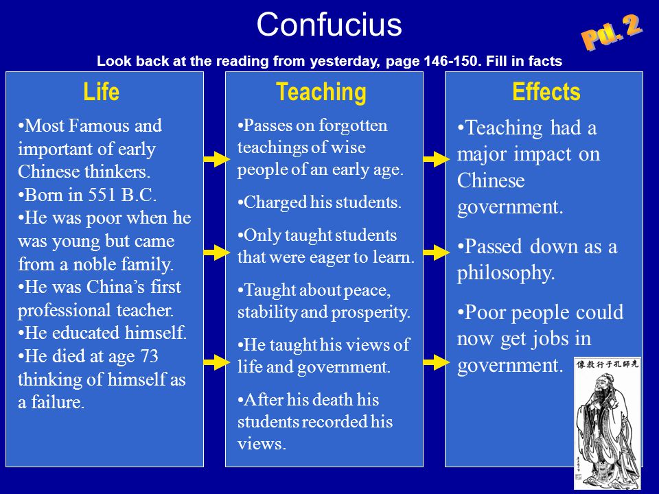Notes Ancient China Section 2: Confucius and His Teachings Confucius was the most famous and important of the early Chinese thinkers.