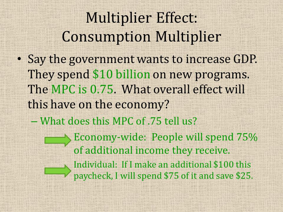 Multiplier Effect: Consumption Multiplier Say the government wants to increase GDP. They spend $10 billion on new programs. The MPC is 0.75. What over