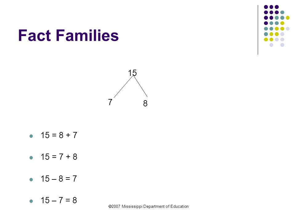  2007 Mississippi Department of Education Fact Families 15 = 8 + 7 15 = 7 + 8 15 – 8 = 7 15 – 7 = 8 15 7 8