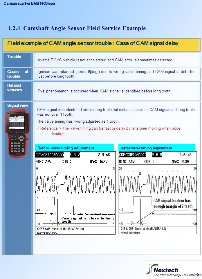 Carman scanFor EMS PROfesor 16 Field example of CAM angle sensor trouble : Case of CAM signal delay Cause of trouble Ignition was retarded (about 9[de