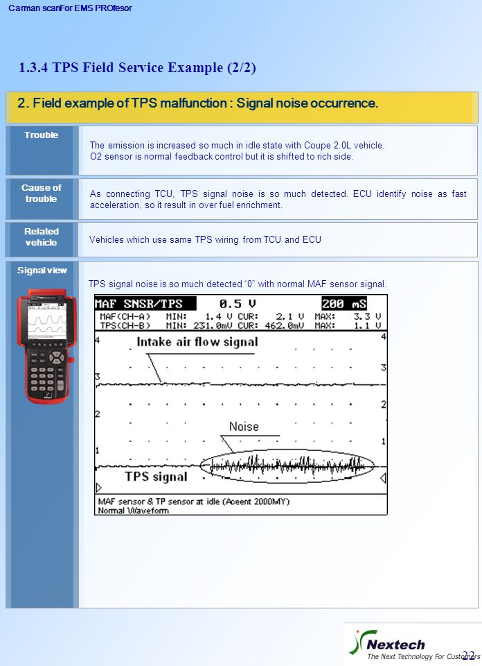 Carman scanFor EMS PROfesor 22 2. Field example of TPS malfunction : Signal noise occurrence. Cause of trouble As connecting TCU, TPS signal noise is