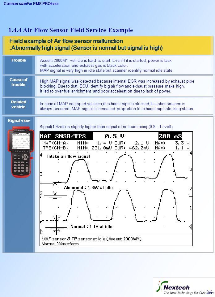 Carman scanFor EMS PROfesor 26 Field example of Air flow sensor malfunction :Abnormally high signal (Sensor is normal but signal is high) Cause of tro