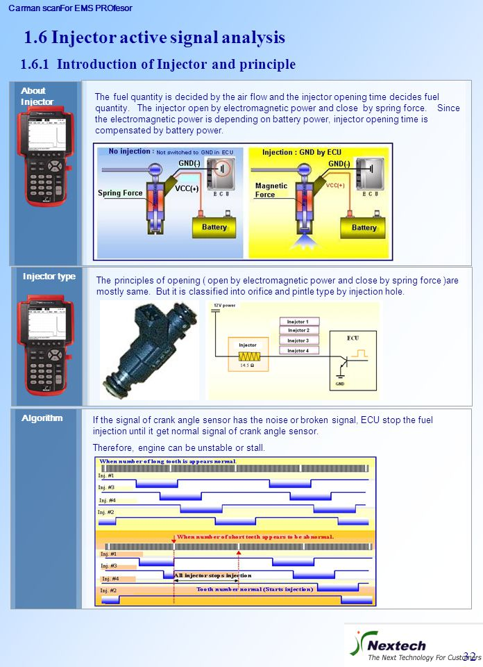 Carman scanFor EMS PROfesor 32 About Injector The fuel quantity is decided by the air flow and the injector opening time decides fuel quantity. The in