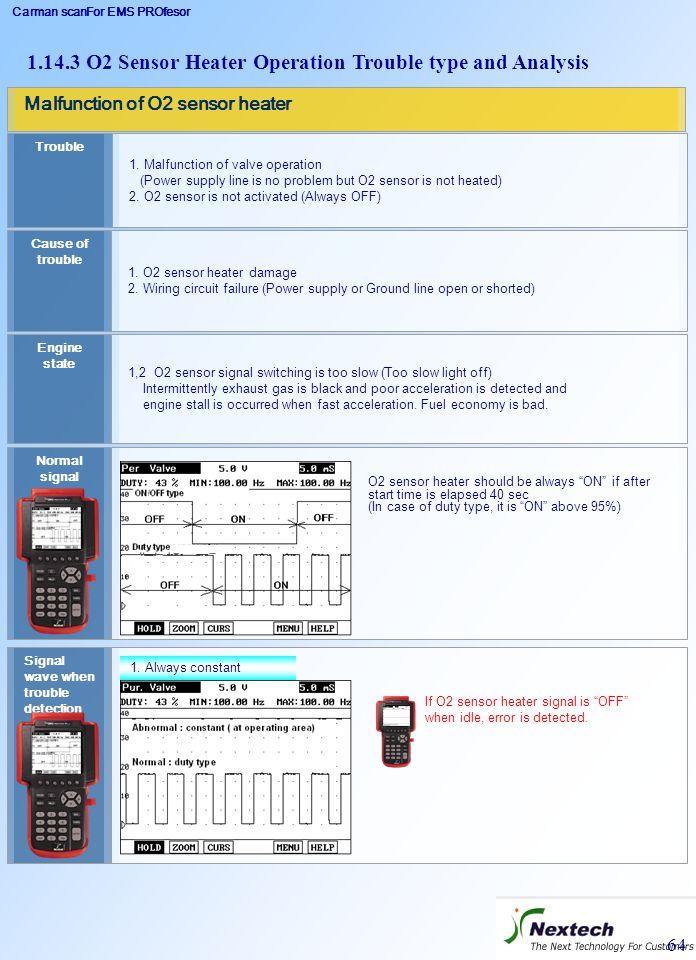 Carman scanFor EMS PROfesor 64 Malfunction of O2 sensor heater Cause of trouble 1. O2 sensor heater damage 2. Wiring circuit failure (Power supply or