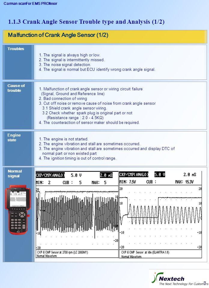 Carman scanFor EMS PROfesor 7 Malfunction of Crank Angle Sensor (1/2) Cause of trouble 1. Malfunction of crank angle sensor or wiring circuit failure