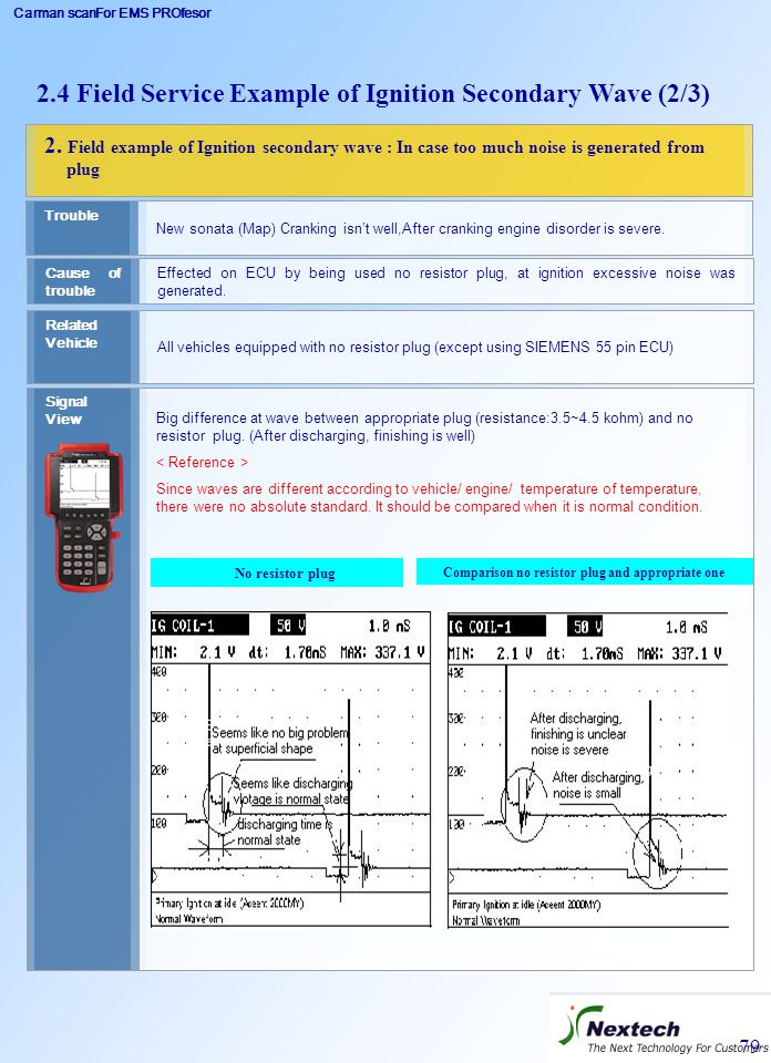 Carman scanFor EMS PROfesor 79 2. Field example of Ignition secondary wave : In case too much noise is generated from plug Cause of trouble Effected o
